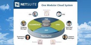 NetSuite Demo
