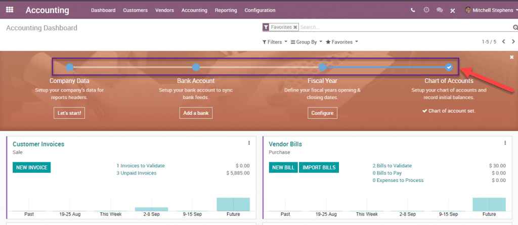 Odoo 12 001 - Accounting configuration progress bar