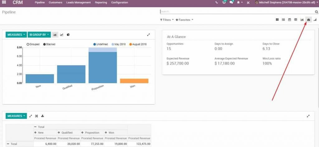 Odoo 12 016 - Project management cohort dashboard