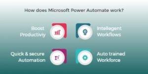 Microsoft Power automate
