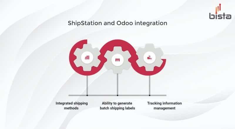 odoo shipstation integration